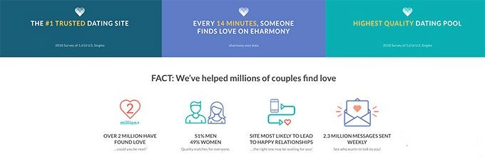 eHarmony review -If You're Tired of Playing Dating Games, eHarmony Might be Exactly What You're Looking for!
